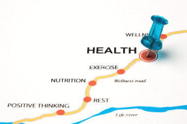 Map To Good Health